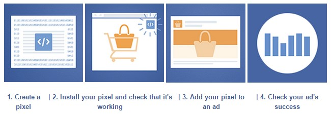 create Facebook conversion pixel
