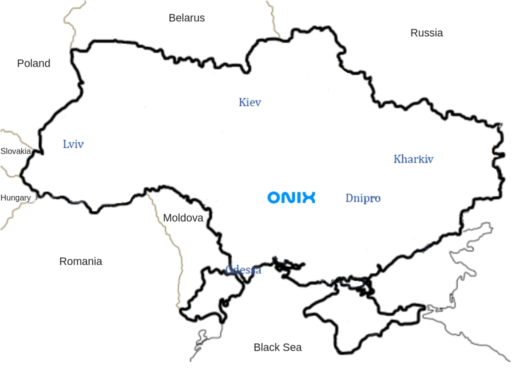 software outsourcing ukraine